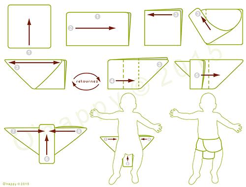 onappy-pliage-lange-triangle