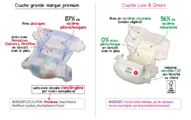 Schéma-comparatif-V2